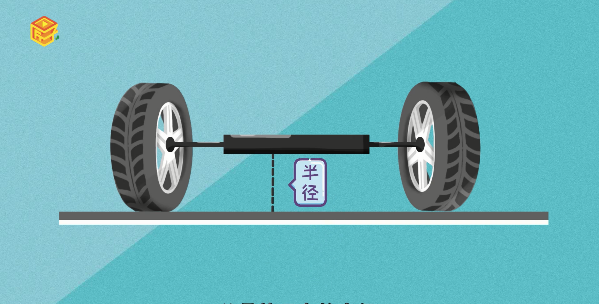 为什么车轮是圆的