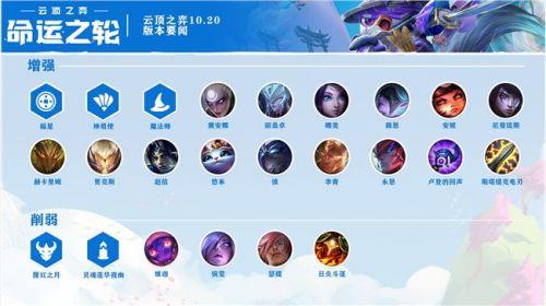 LOL云顶之弈10.20版本更新一览 英雄调整,羁绊福星变动汇总
