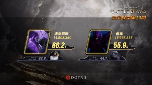 Dota2TI10至宝投票进入决赛 虚空假面与幽鬼1号位对决