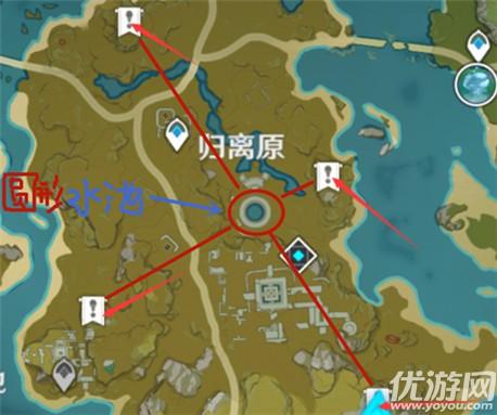 原神宝藏归离任务最后的遗迹全地图位置介绍