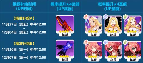 崩坏3精准补给11/27 神陨剑史尔特尔+泰勒斯+永暮双狼+佐罗