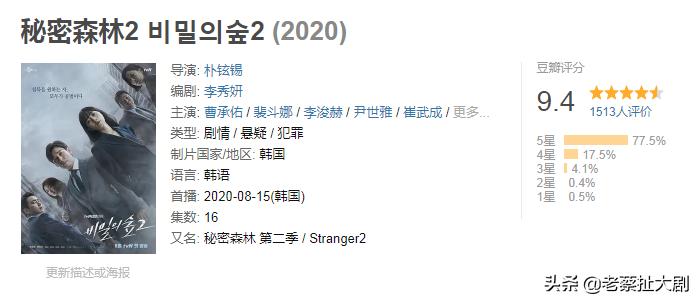 《秘密森林2》梦幻开播,梦幻的内容,收获梦幻的口碑